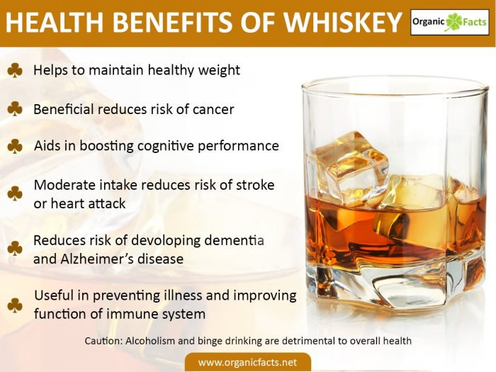 whiskeyinfo